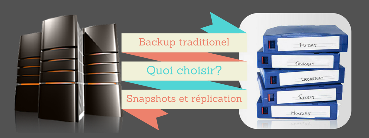 Les solutions de backup pour assurer ses données